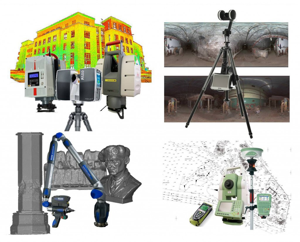 Full Surveying Services